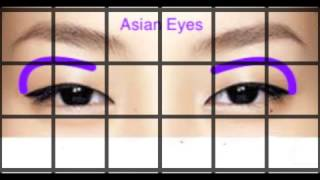 How to Apply Eyeshadow on Different Eye Shapes