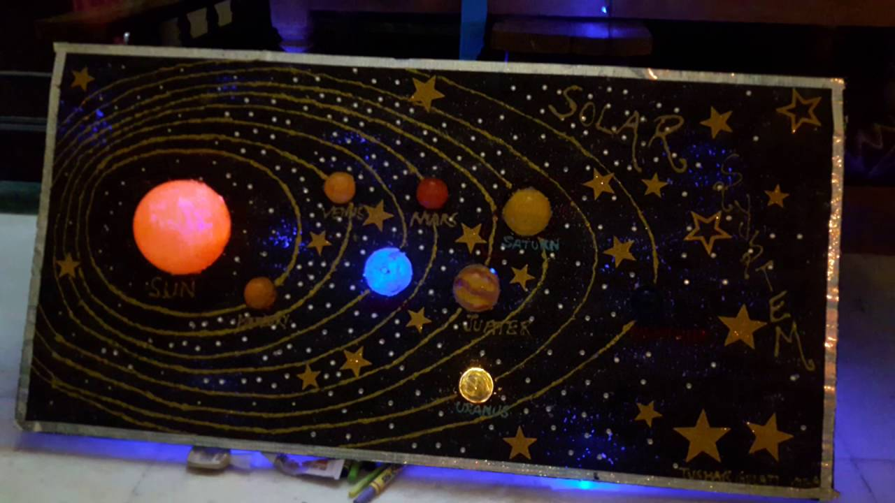 Model of SOLAR SYSTEM - YouTube
