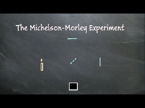SR1: The Light that will Light the Spark - The Michelson-Morley Experiment