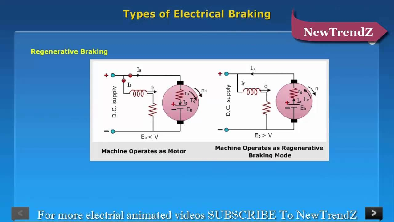 Types Of Electrical Braking Youtube Dynamic Resistor Wiring Diagram