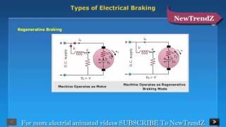 types of electrical braking