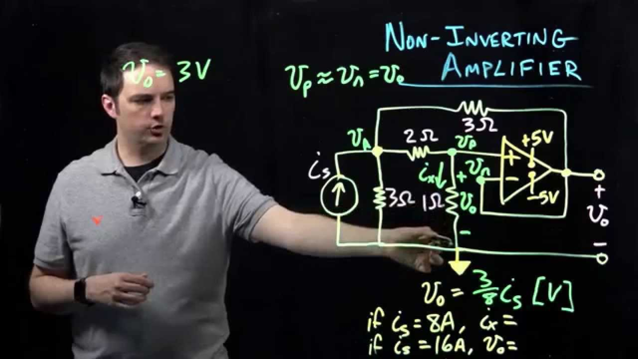 The Advantage Of The Inverting Opamp Circuit Over Noninverting One