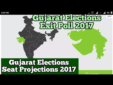 Gujrat Election Best Opinion Poll 2017, Latest Seat Projections and Vote Percentage.