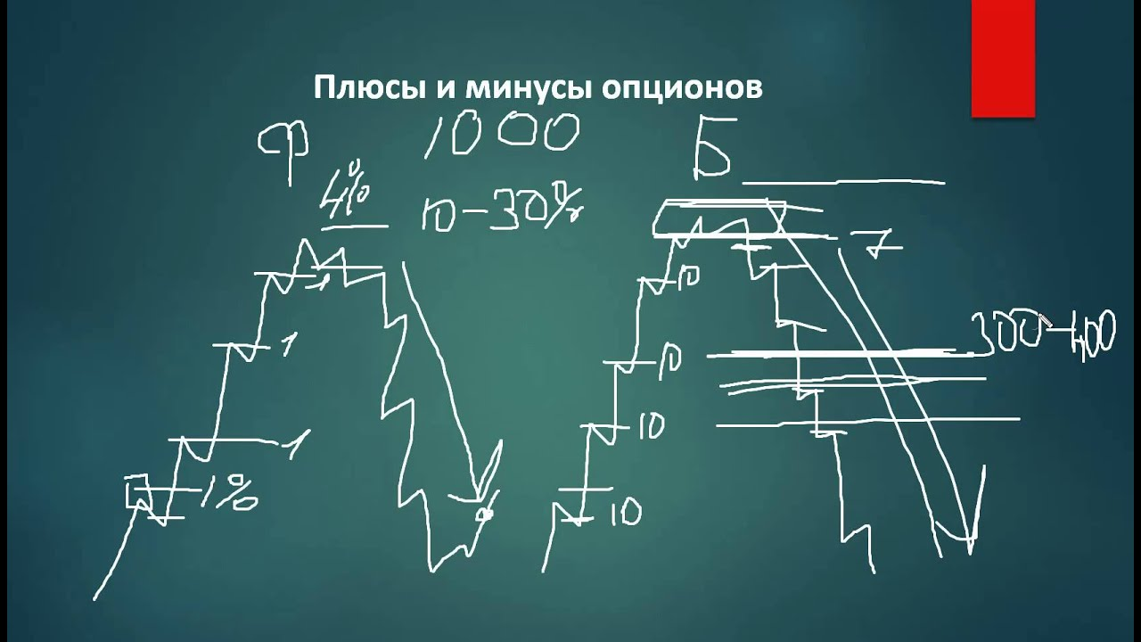 Лучший Курс Обучения Бинарными Опционами |  Бинарные Опционы