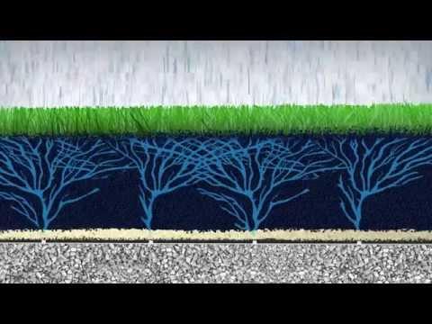 Drainage System Installation in Mckinney