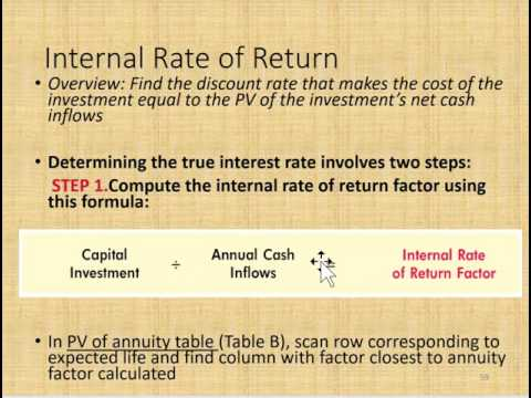 Calculate the IRR (Internal Rate of Return) of an investment with an unlimited number of cash flows.