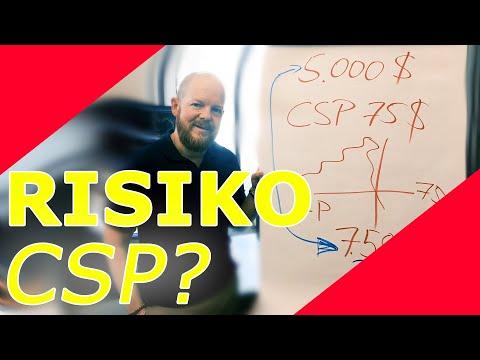 Risiko bei Cash Secured Puts CSP?