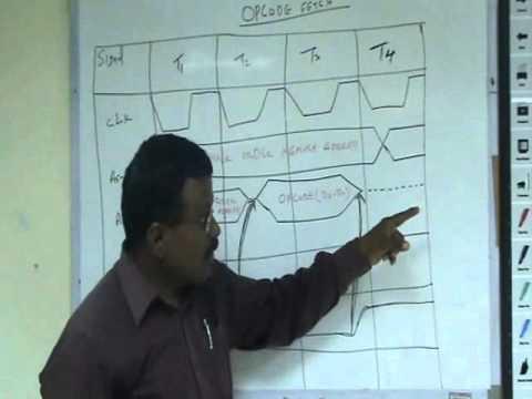Timing diagram - YouTube