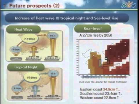 Asia Pacific Climate Change Adaptation Forum 2013 :Plenary 4 -Part 1
