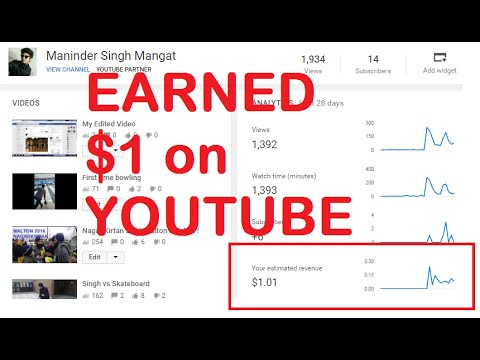 what can i do to earn money from home how many views do you need to make money on youtube youtube 7226