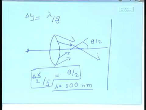 Lecture - 15 Interference - II