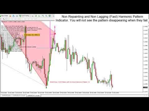 Non Repainting Non Lagging Harmonic Pattern Indicator - YouTube