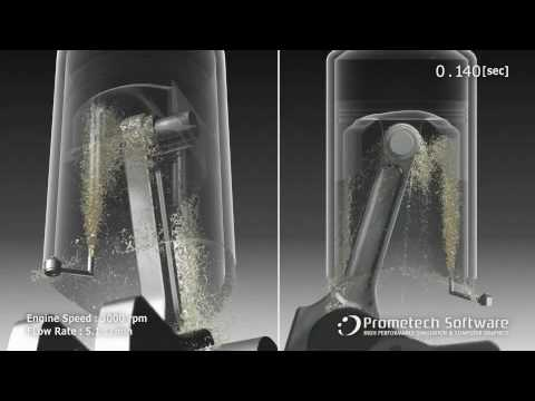Oil Jet Piston Cooling Simulation Youtube