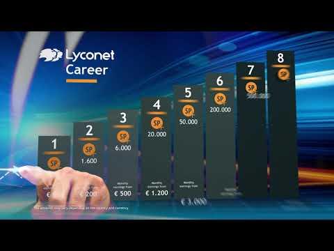 Wie funktioniert Lyconet?