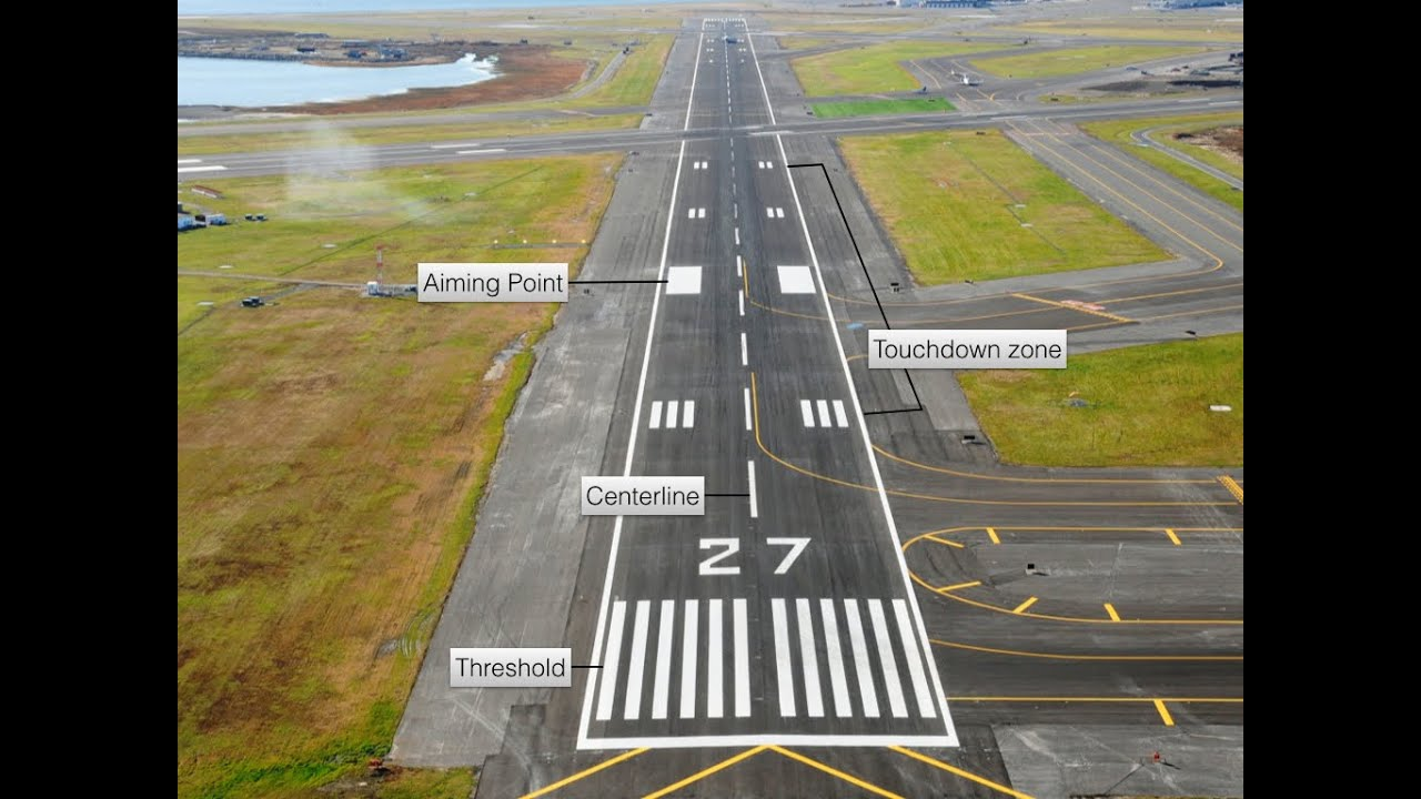 Exceptional ICAO Aviation English: Runway Markings   YouTube