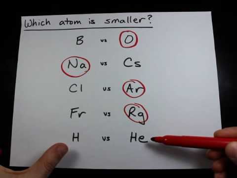 Atomic Radius Which Atom Is Smaller Examples Youtube
