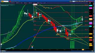 Swing Trading Using Weekly Options for a 121% ROC