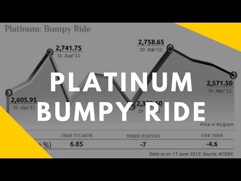 Platinum as a Commodity: Investing in Platinum