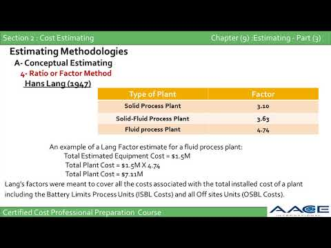 Section 2 ― Chapter 9 , Cost Estimating , Part(3),Equipment Factor Method