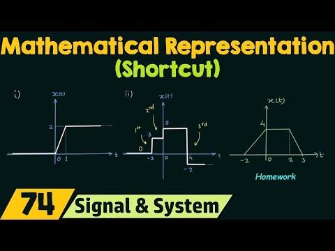 Mathematical Representation of Signal Waveforms (Shortcut)