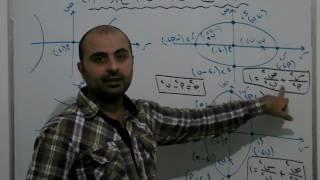 الوحدة الخامسة رياضيات توجيهي علمي - القطع الناقص و القطع الزائد - 1