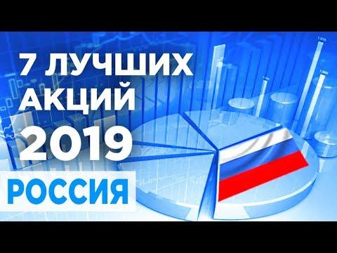 Российские акции: Сбербанк, Газпром, Яндекс и не только. Прогнозы 2019
