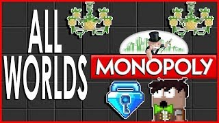 Controlling the market with BUY+ worlds!