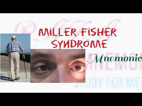 Miller Fischer Syndrome Mnemonic | USMLE Mnemonics By Raza