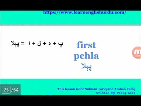 How To Say What Is Your First Name In Urdu Language
