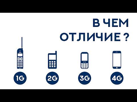 В чем разница между 1G, 2G, 3G и 4G?  Детальный обзор