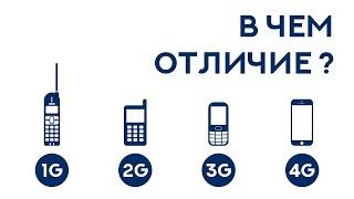 В чем разница между 1G 2G 3G и 4G Детальный обзор