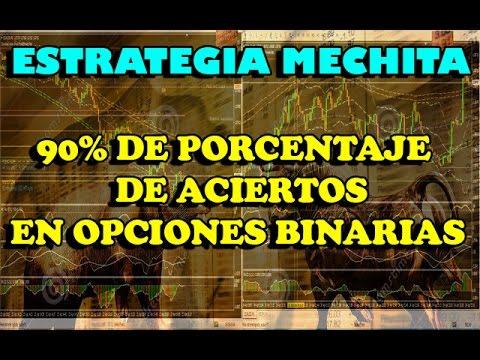 Estrategia de opción binaria más exitosa