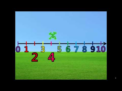 Skip Counting by 2's (1-20) on the Number Line with Froggy