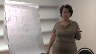 Лекция 21: Анализ ликвидности