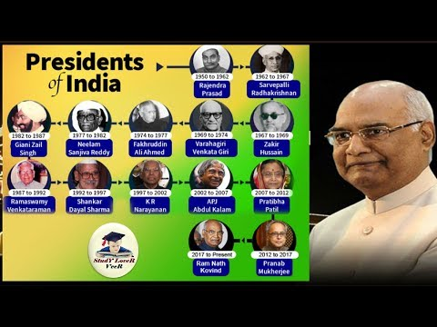 L-42-President of India-  (Laxmikanth, Chapter-17- Indian Polity)(Part-1) By VeeR