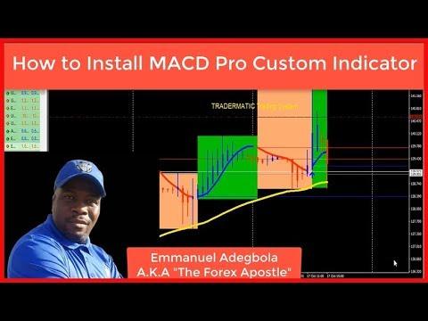 How To Install Macd Pro Custom Indicator On Mt4 Youtube