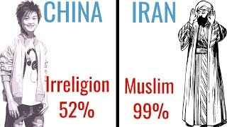 World population by Religion  |Religions percentage of different Countries|