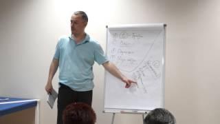 Эффективное продвижение услуг Провайдеров обучения, развития, коучинга. Часть 2