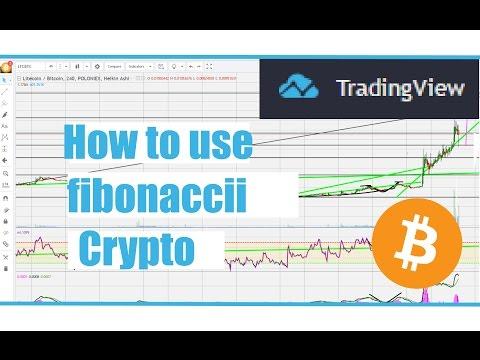 How to trade Fibonacci on Bitcoin