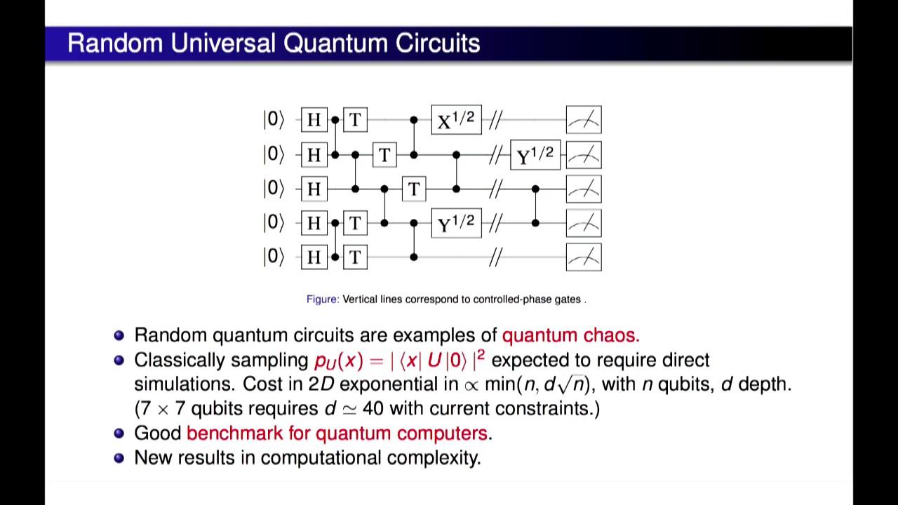 Sergio boixo characterizing quantum supremacy in near term devices sergio boixo characterizing quantum supremacy in near term devices youtube ccuart Gallery