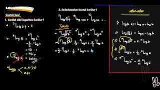 (logaritma)dasar dan sifatcontoh soal