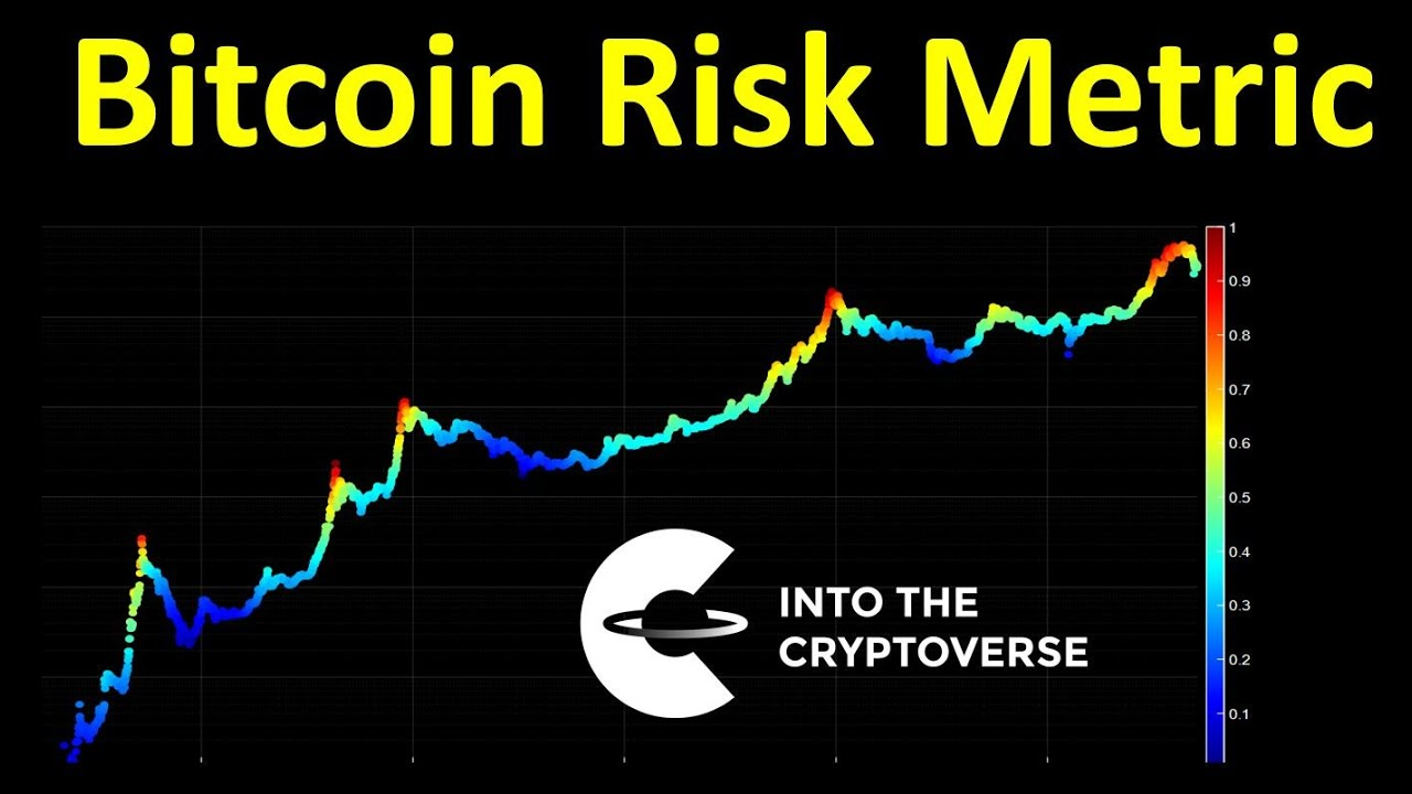 bitcoin risk
