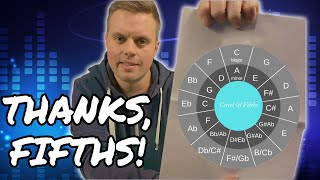 Thanks, Circle of Fifths for your songwriting Help | Music Nerd Revolution
