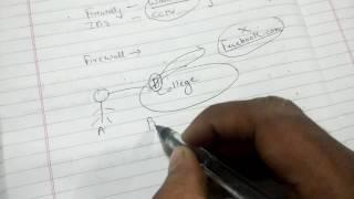 mikrotik-training