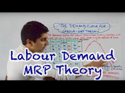 Demand for Labour - Marginal Revenue Product (MRP)