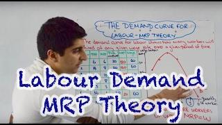Demand for Labour - Marginal Revenue Product (MRP)