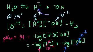 видео Водородный показатель pH. Таблицы показателей pH.