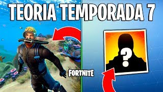 FORTNITE-SUBMERGED MAP and AQUATIC SECRET SKIN? (THEORY SEASON 7)