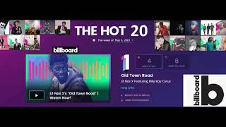 Top 20 Tangga Lagu Barat Billboard 2019