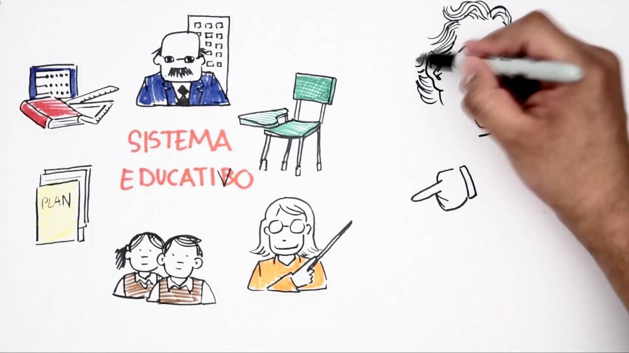 La reforma educativa y los maestros - Explicada en 7 ...